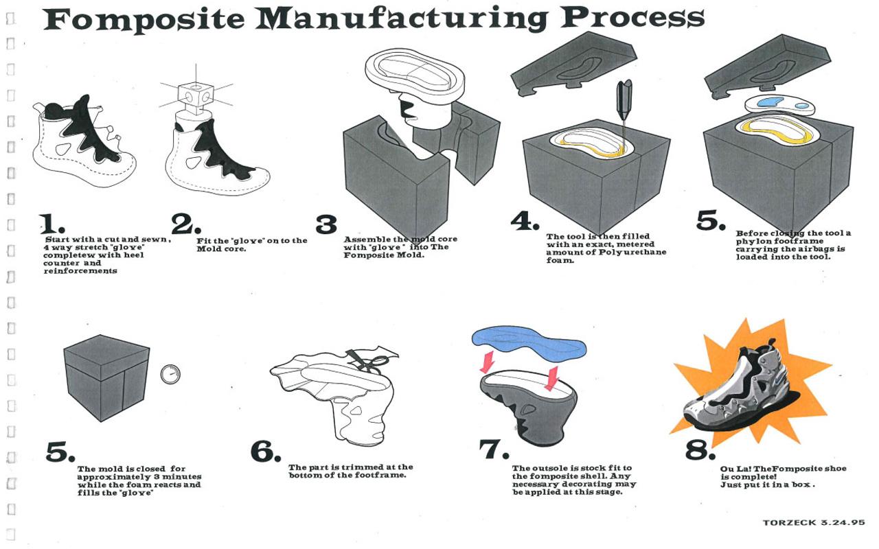 Foamposite Process Full 1280x800