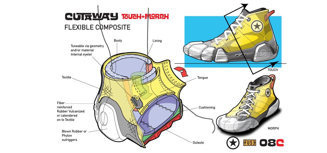 Converse-cutaway-Morph